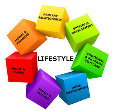 Lifestyle Diagram