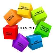Lifestyle Diagram