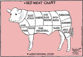 Red Meat Chart