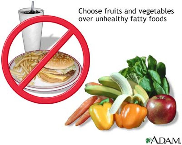 Choose a Healthy Diet