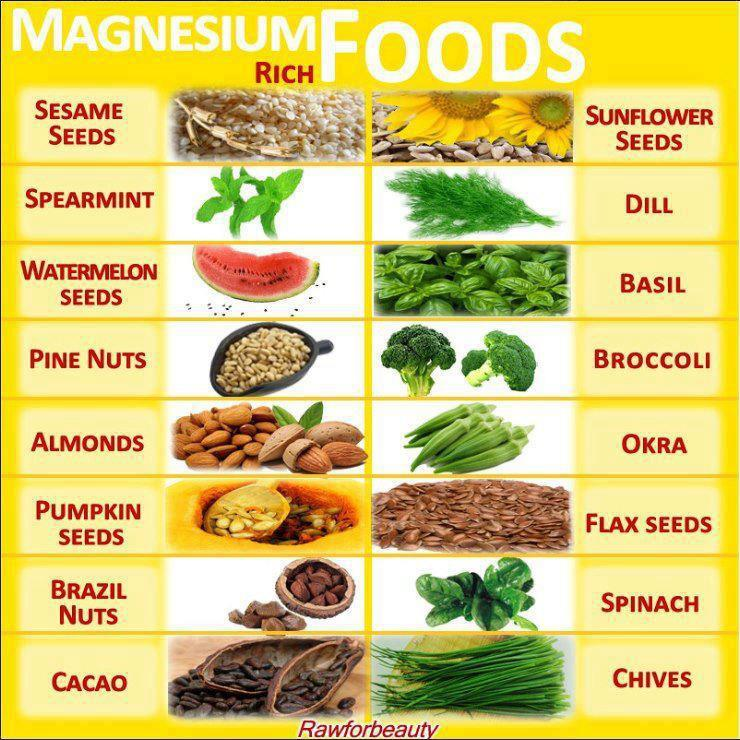 Magnesium Rich Foods For High Blood Pressure