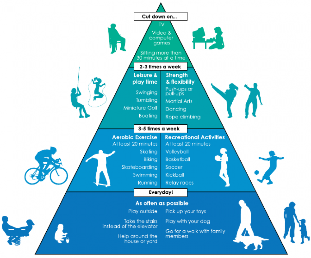 Active-Bodies-Healthy-Minds